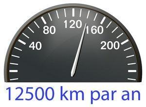 Prix de l'assurance auto si vous roulez 12500 km par an
