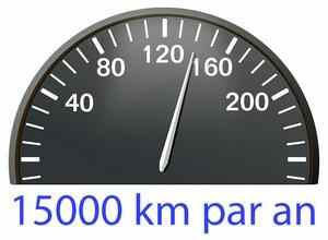 Prix de l'assurance auto si vous roulez 15000 km par an