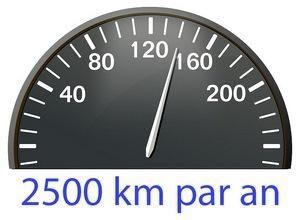 Prix de l'assurance auto si vous roulez 2500 km par an