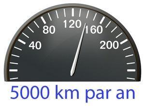 Prix de l'assurance auto si vous roulez 5000 km par an