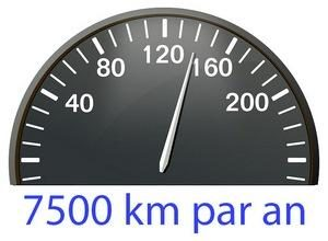 Prix de l'assurance auto si vous roulez 7500 km par an
