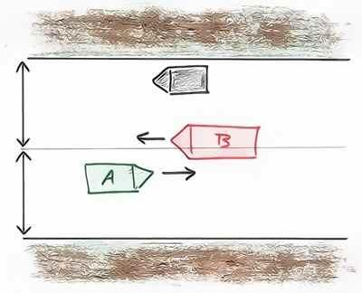 croisement sans bandes dessinées, avec obstacles x1