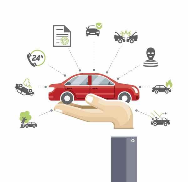 assurance auto voiture